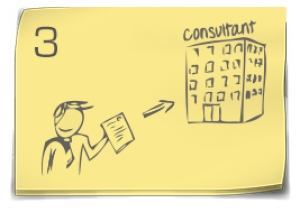 One-on-one Consulting